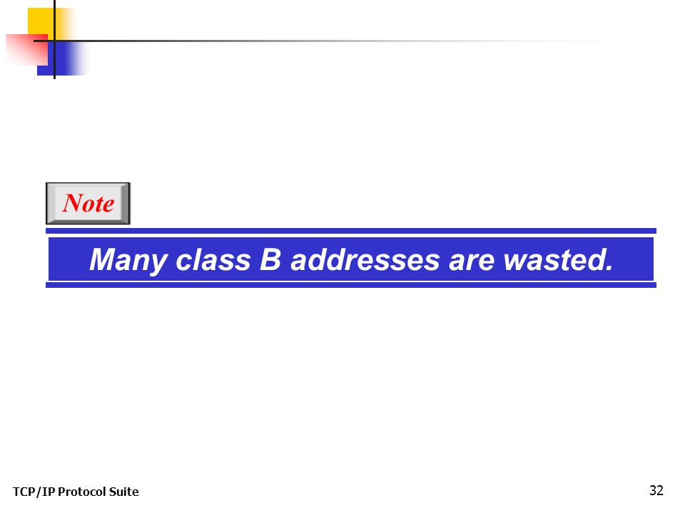 Many class B addresses are wasted.