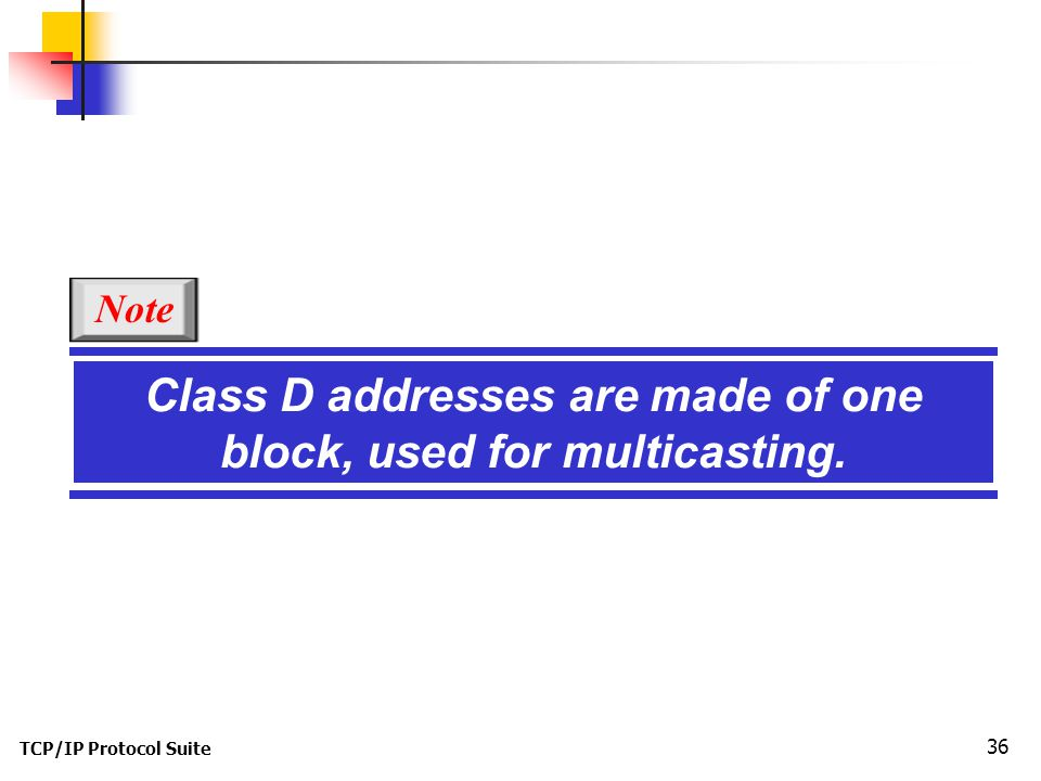 Class D addresses are made of one block, used for multicasting.