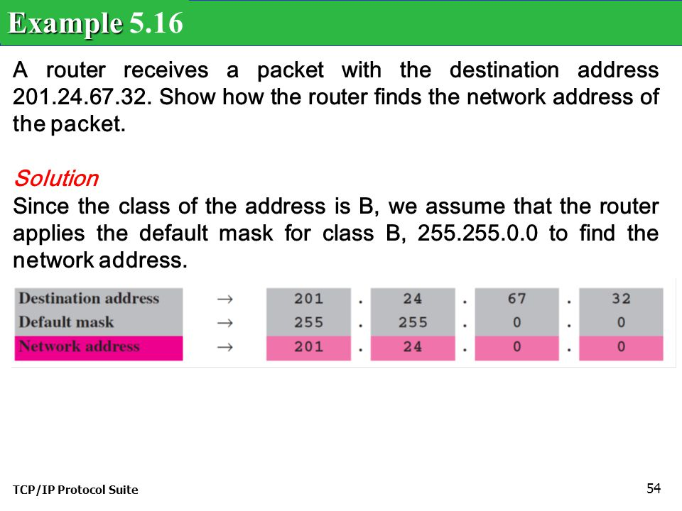 Example 5.16 A router receives a packet with the destination address 201.24.67.32. Show how the router finds the network address of the packet.