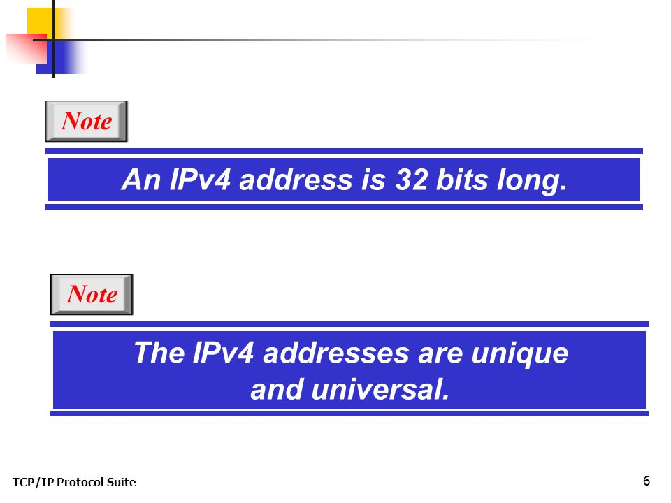 An IPv4 address is 32 bits long.