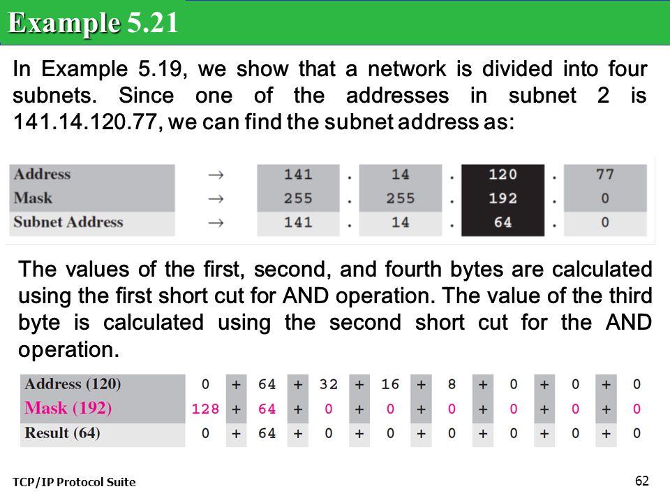 Example 5.21