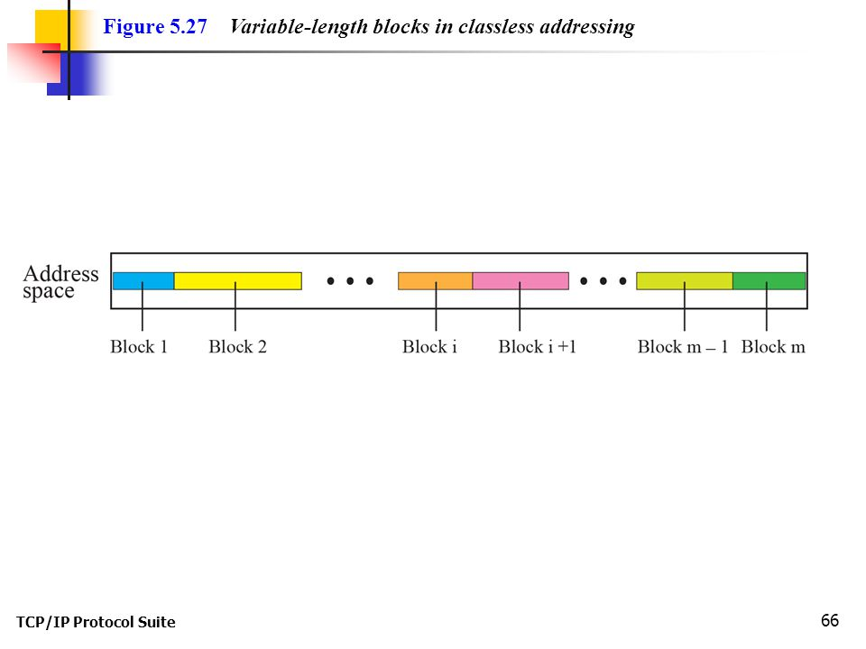 Figure 5.27 Variable-length blocks in classless addressing