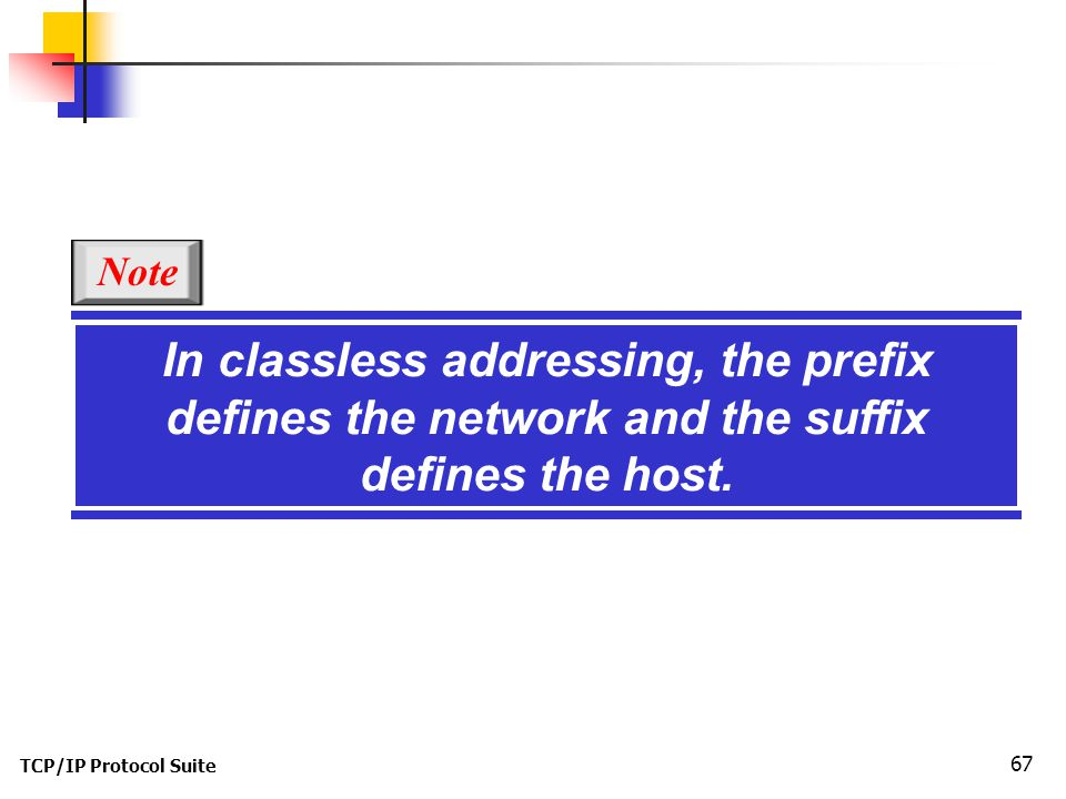 In classless addressing, the prefix defines the network and the suffix