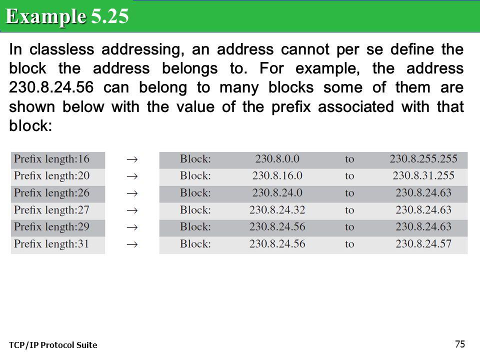 Example 5.25