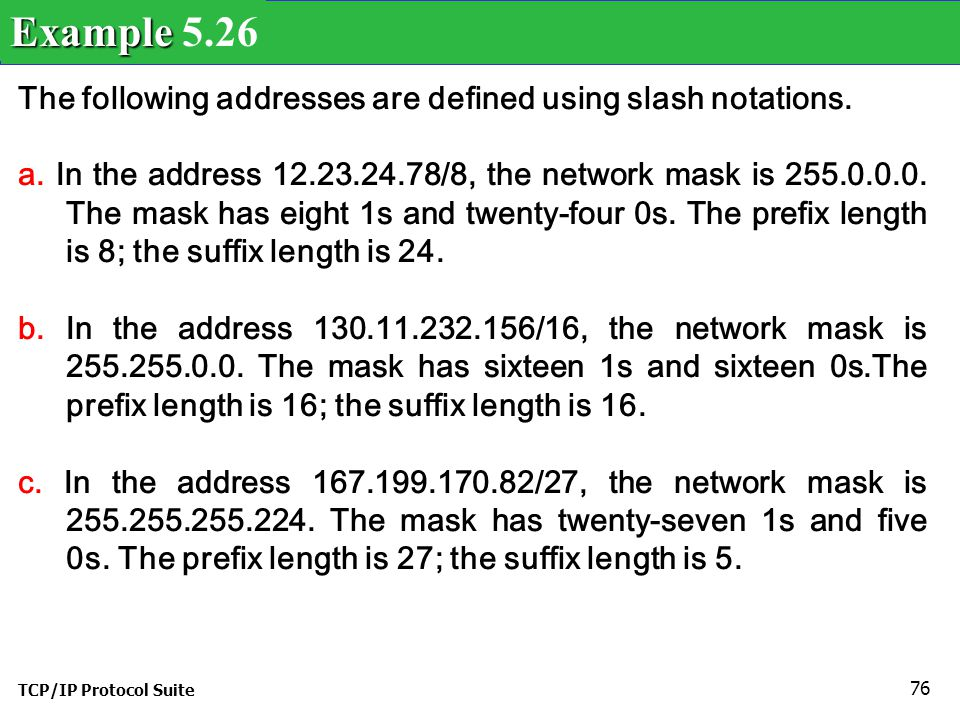 Example 5.26 The following addresses are defined using slash notations.