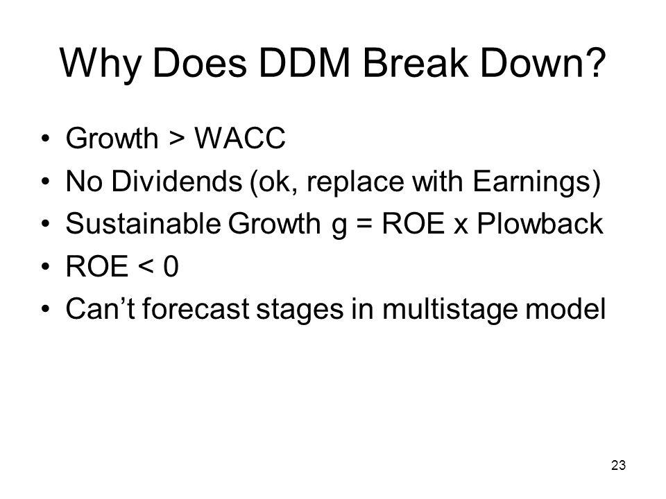 Why Does DDM Break Down Growth > WACC