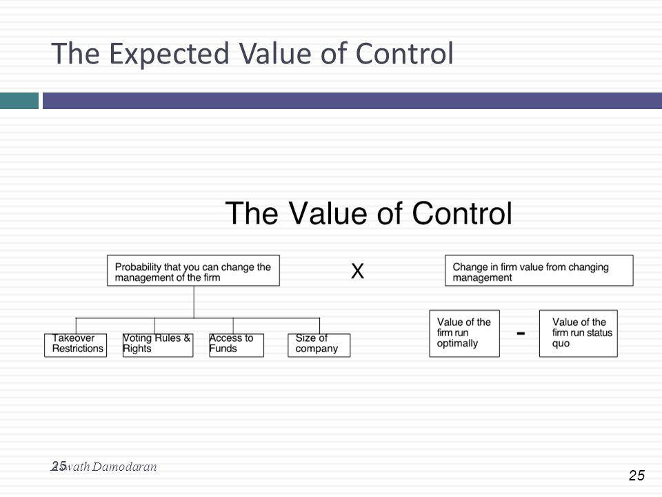 The Expected Value of Control
