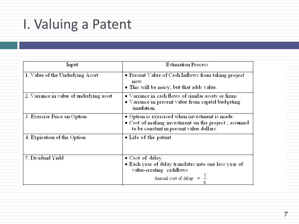 I. Valuing a Patent