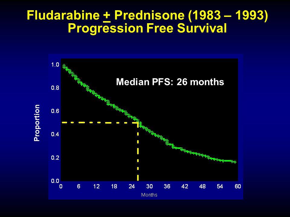 Fludarabine + Prednisone (1983 – 1993) Progression Free Survival