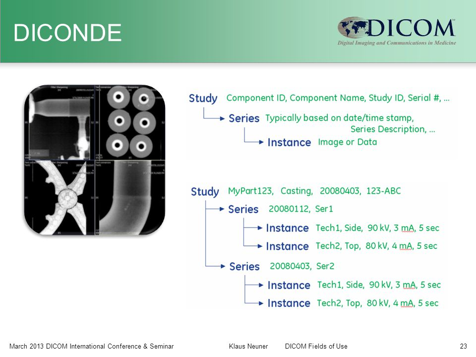 DICONDE March 2013 DICOM International Conference & Seminar Klaus Neuner DICOM Fields of Use 23