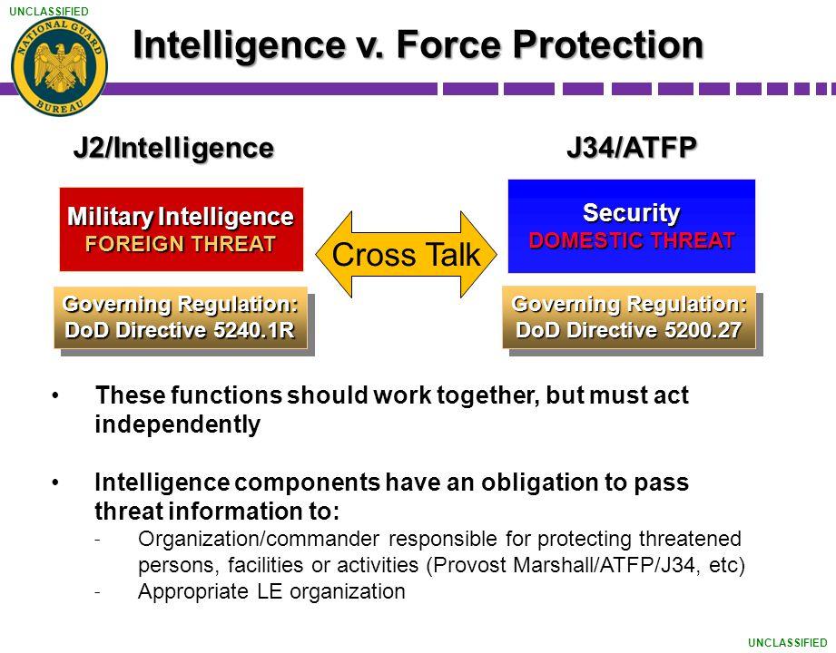 Intelligence v. Force Protection