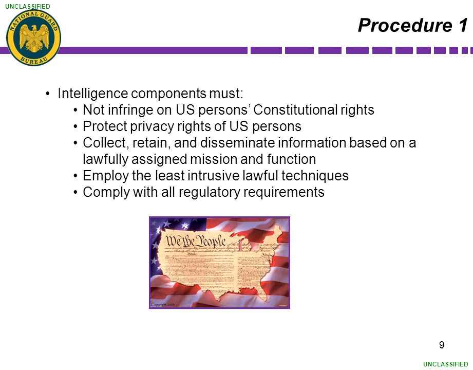 Procedure 1 Intelligence components must: