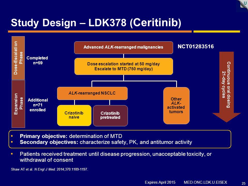 Study Design – LDK378 (Ceritinib)