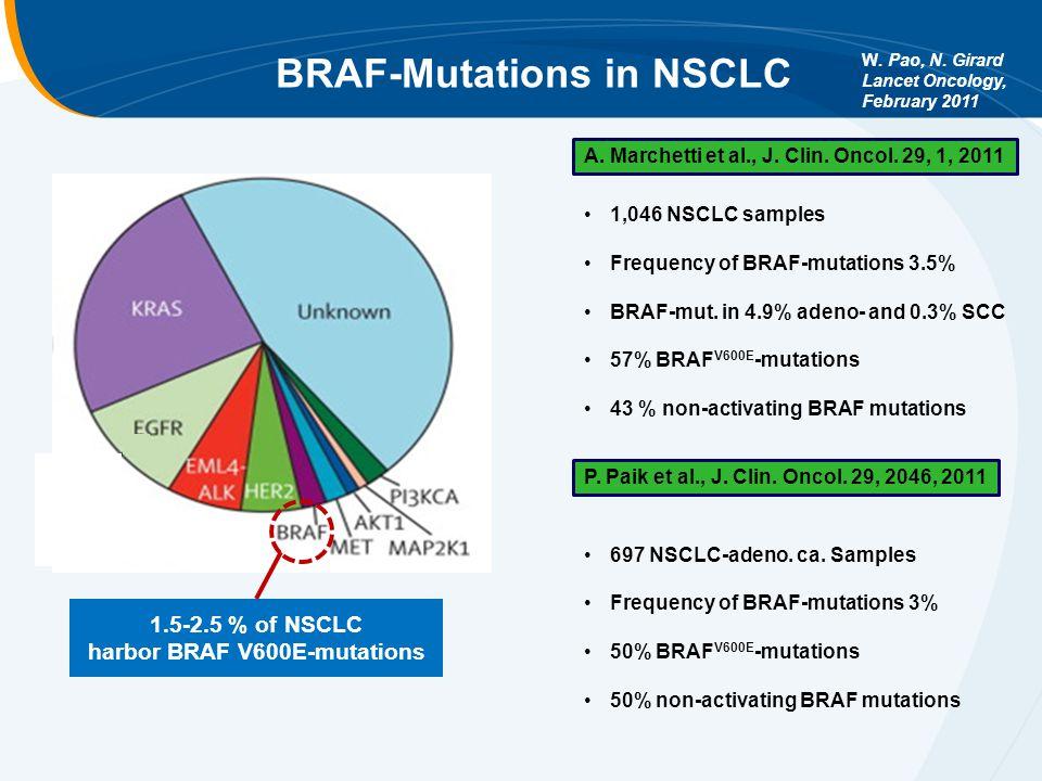 BRAF-Mutations in NSCLC harbor BRAF V600E-mutations