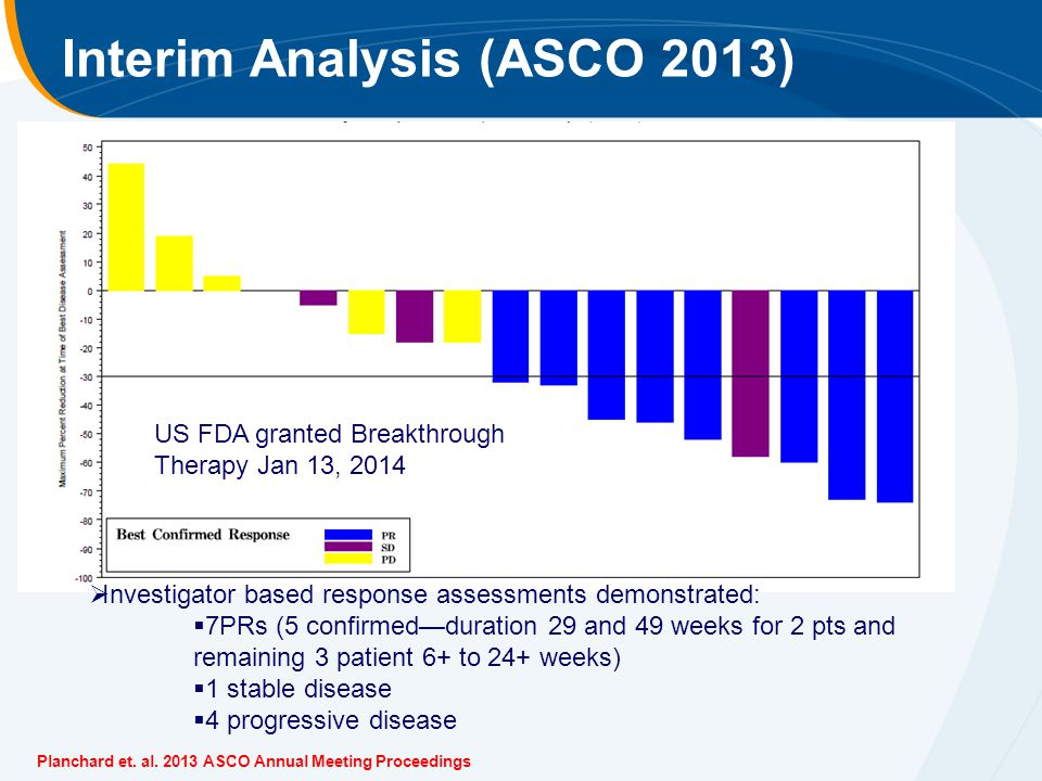 Interim Analysis (ASCO 2013)
