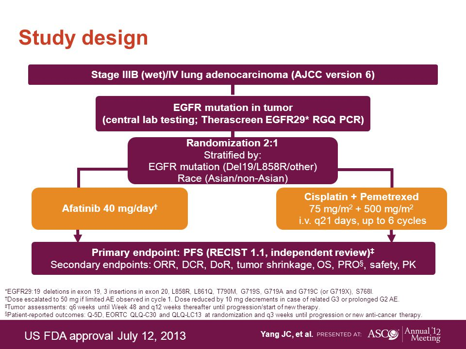 Study design US FDA approval July 12, 2013