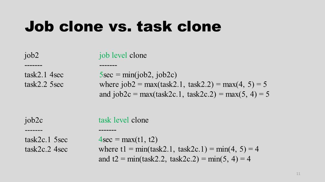Job clone vs. task clone job2 ------- task2.1 4sec task2.2 5sec