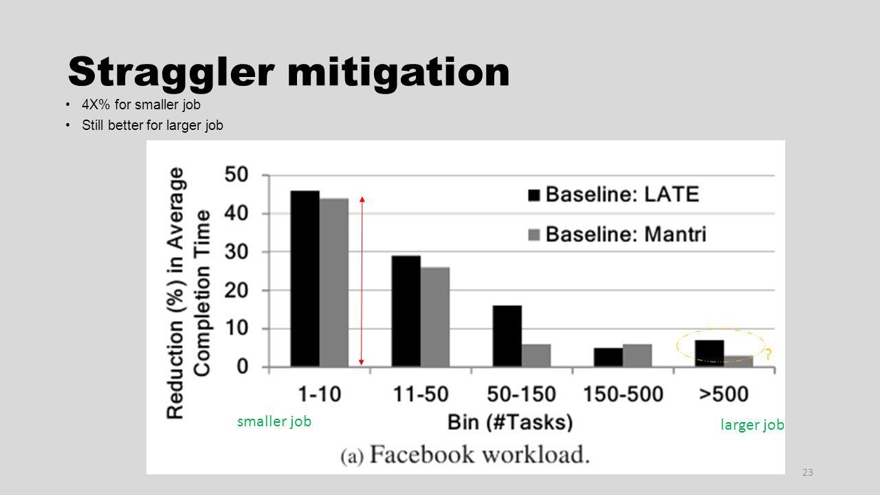 Straggler mitigation smaller job larger job 4X% for smaller job