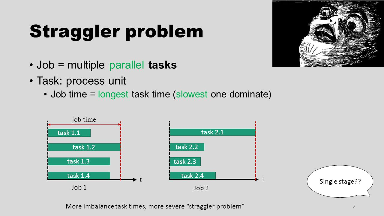 Straggler problem Job = multiple parallel tasks Task: process unit