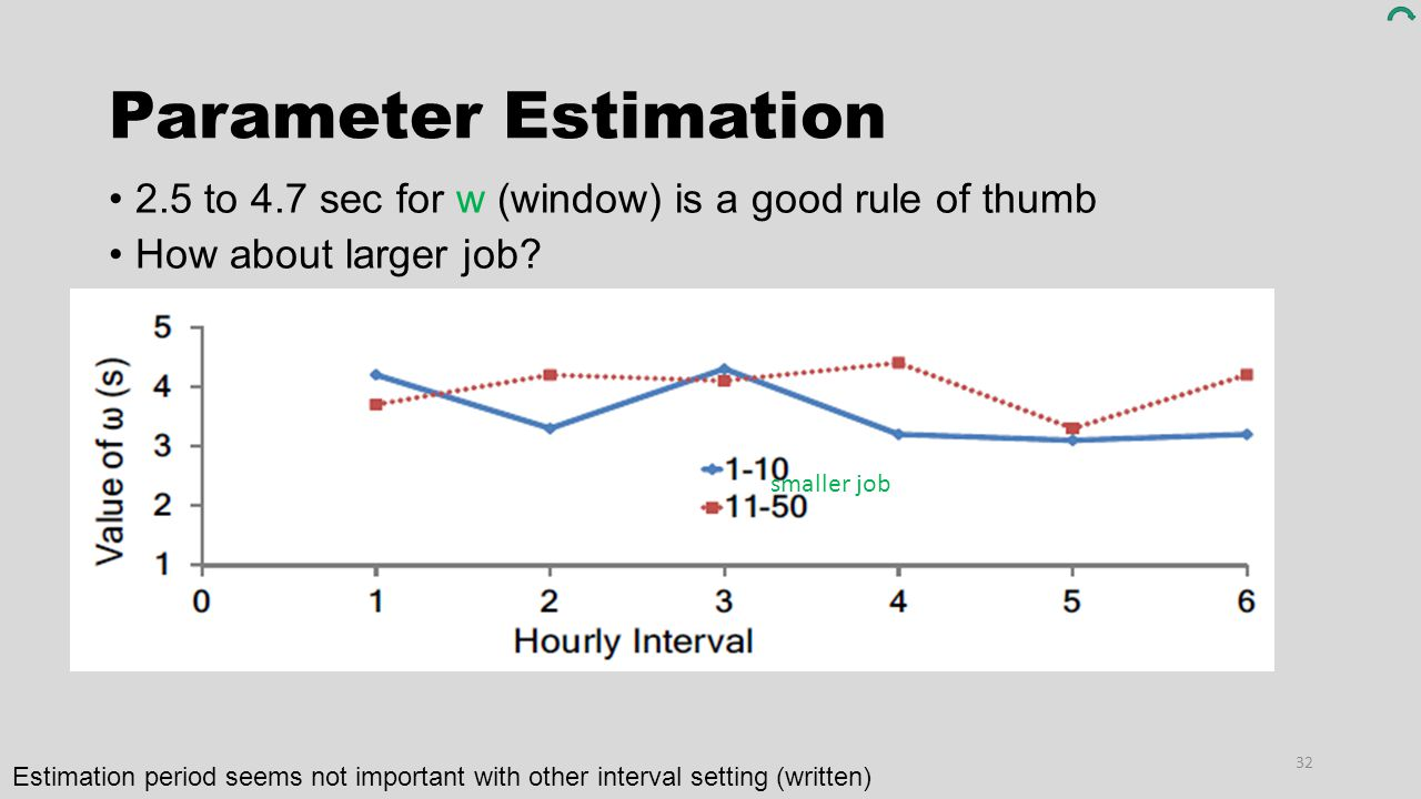 Parameter Estimation 2.5 to 4.7 sec for w (window) is a good rule of thumb. How about larger job smaller job.
