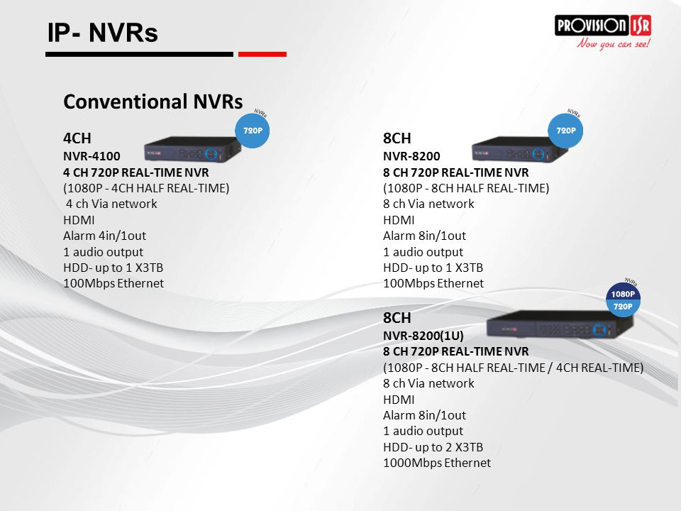 IP- NVRs Conventional NVRs 4CH 8CH NVR CH 720P REAL-TIME NVR