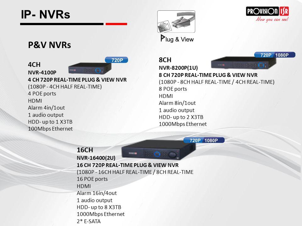 IP- NVRs P&V NVRs 8CH 4CH 16CH NVR-8200P(1U)