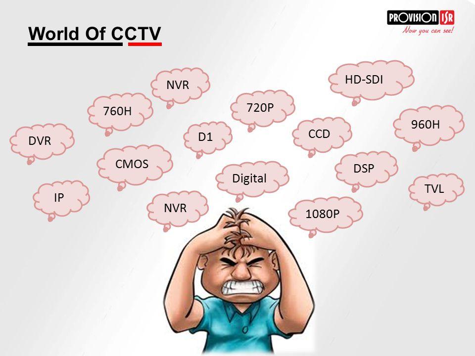 World Of CCTV HD-SDI NVR 720P 760H 960H CCD D1 DVR CMOS DSP Digital