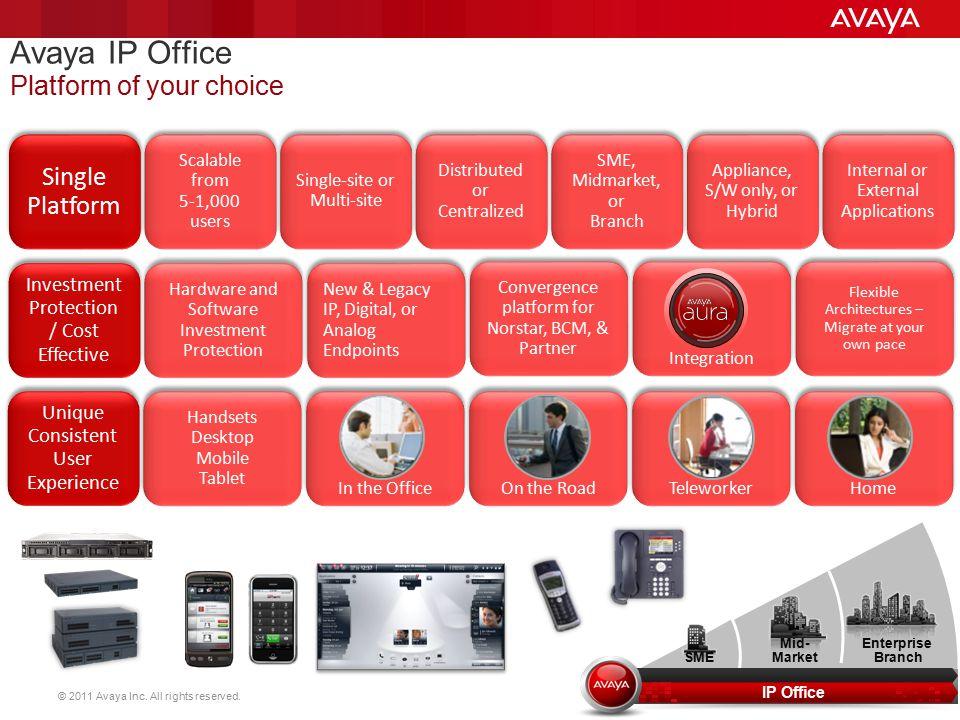 Avaya IP Office Platform of your choice Single Platform 11