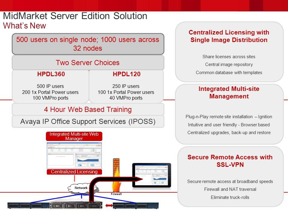 MidMarket Server Edition Solution