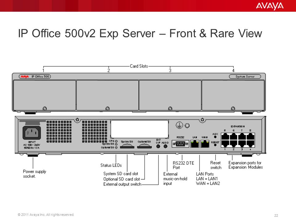 IP Office 500v2 Exp Server – Front & Rare View