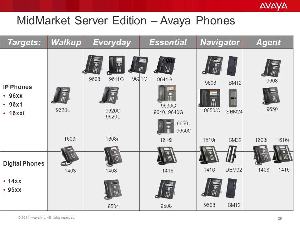 MidMarket Server Edition – Avaya Phones