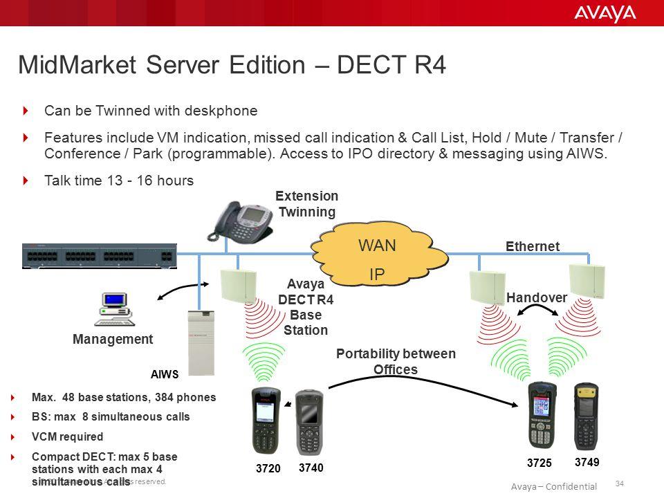 MidMarket Server Edition – DECT R4
