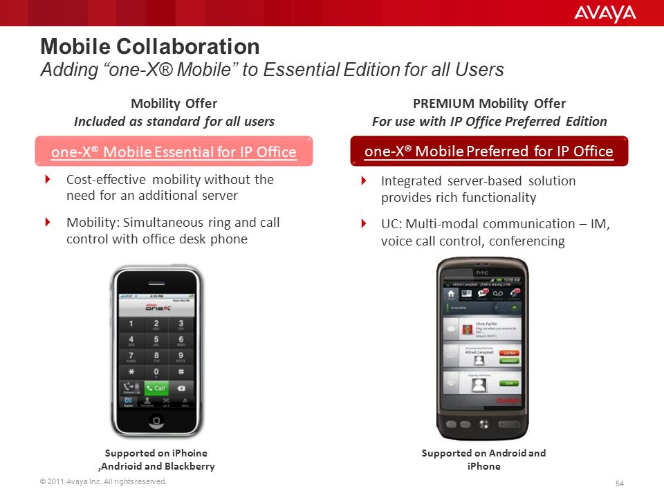 Mobile Collaboration Adding one-X® Mobile to Essential Edition for all Users. Mobility Offer. Included as standard for all users.
