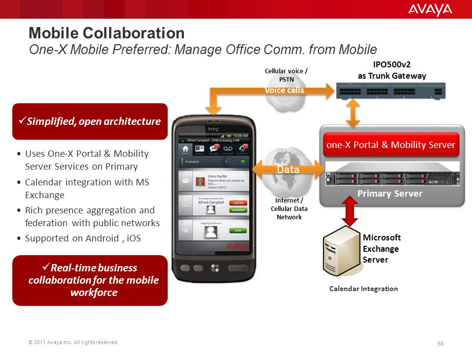 Mobile Collaboration One-X Mobile Preferred: Manage Office Comm. from Mobile. IPO500v2. as Trunk Gateway.