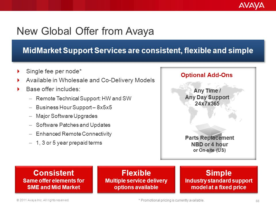New Global Offer from Avaya
