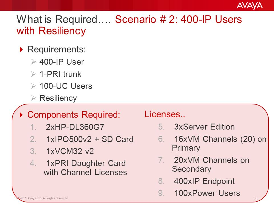 What is Required…. Scenario # 2: 400-IP Users with Resiliency