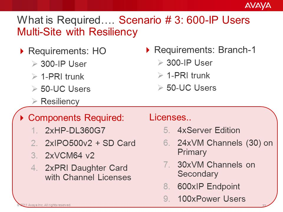 What is Required…. Scenario # 3: 600-IP Users Multi-Site with Resiliency