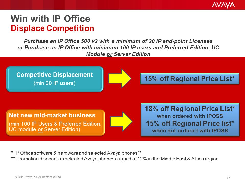 Win with IP Office Displace Competition