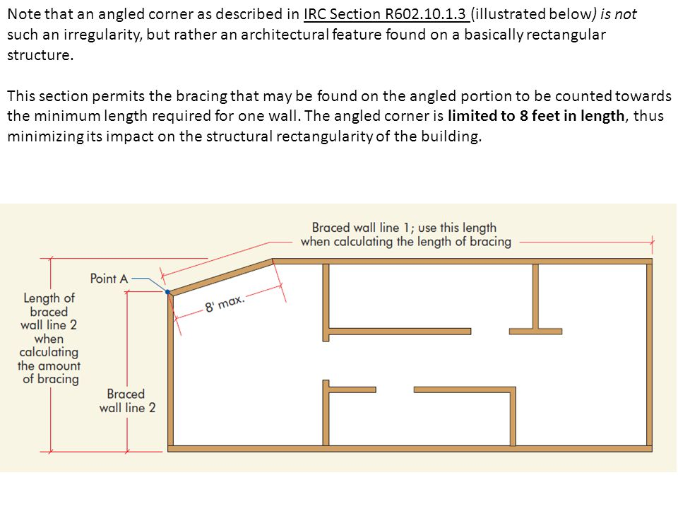 Note that an angled corner as described in IRC Section R602. 10. 1
