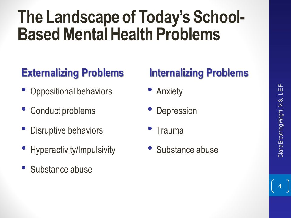 The Landscape of Today's School-Based Mental Health Problems