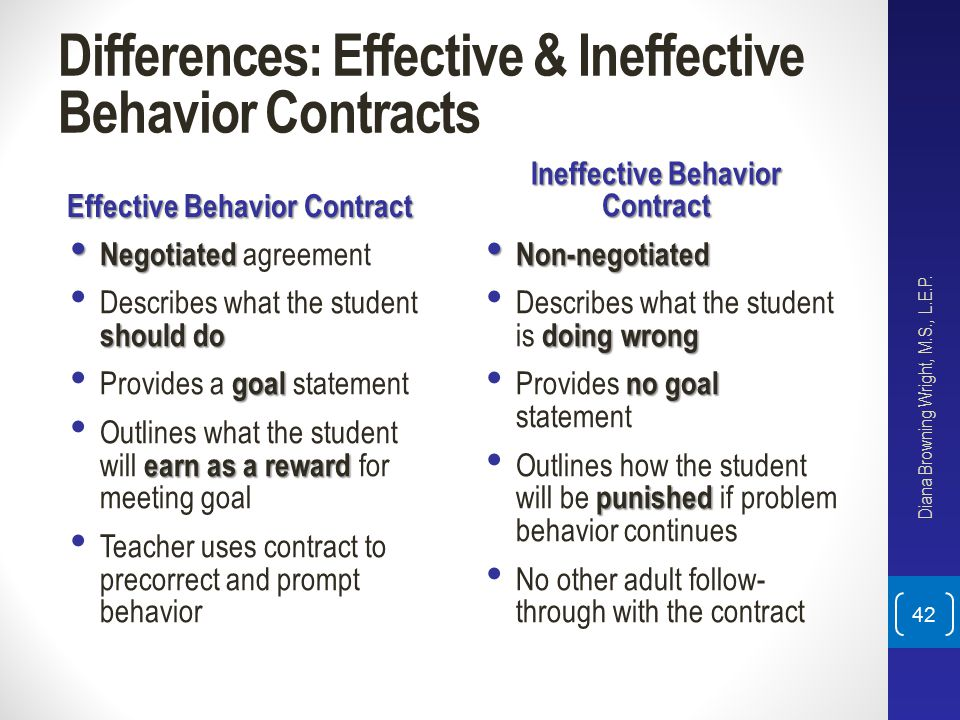 Differences: Effective & Ineffective Behavior Contracts