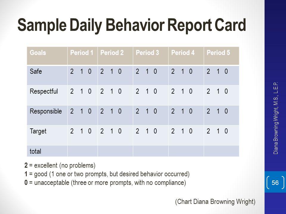 Sample Daily Behavior Report Card