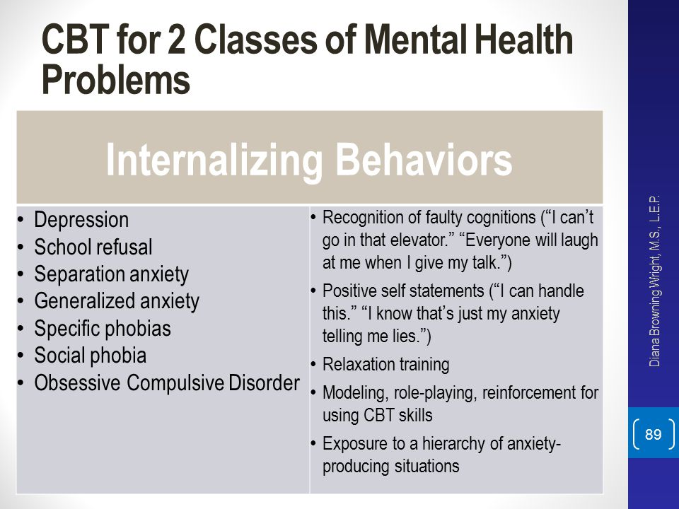 CBT for 2 Classes of Mental Health Problems