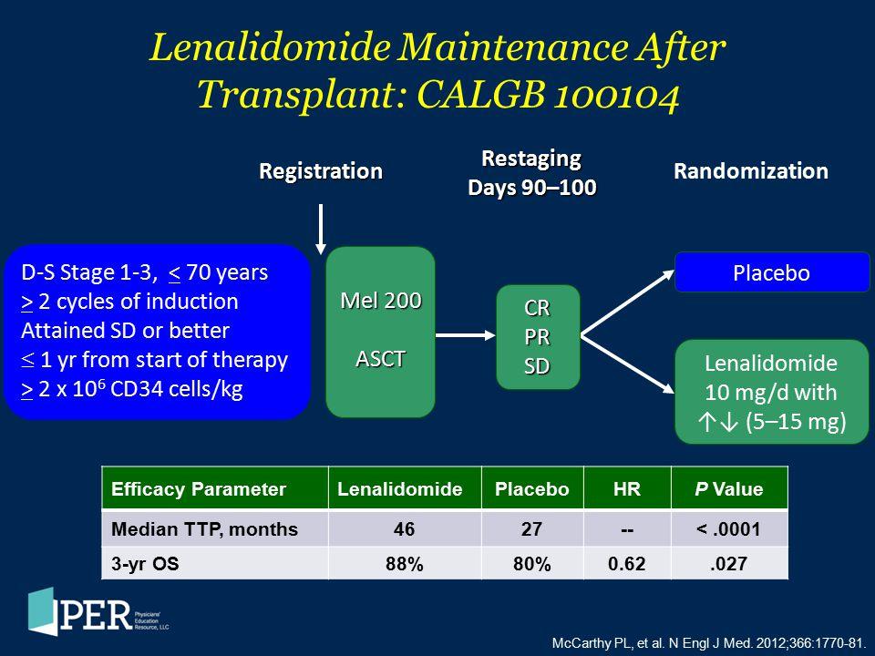 Lenalidomide Maintenance After Transplant: CALGB 100104