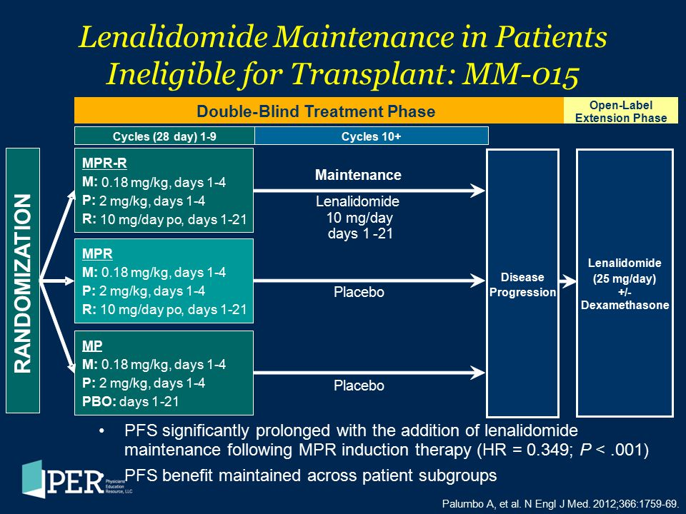 Lenalidomide Maintenance in Patients Ineligible for Transplant: MM-015