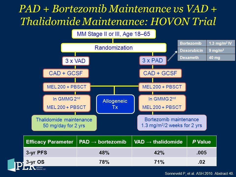 PAD + Bortezomib Maintenance vs VAD + Thalidomide Maintenance: HOVON Trial