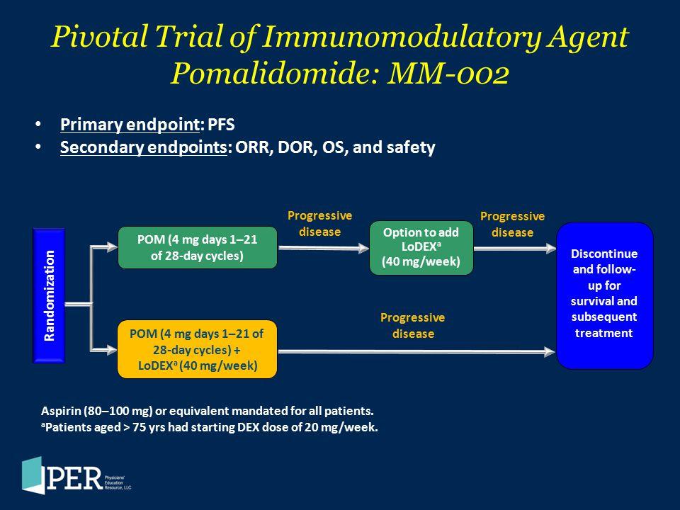 Pivotal Trial of Immunomodulatory Agent Pomalidomide: MM-002