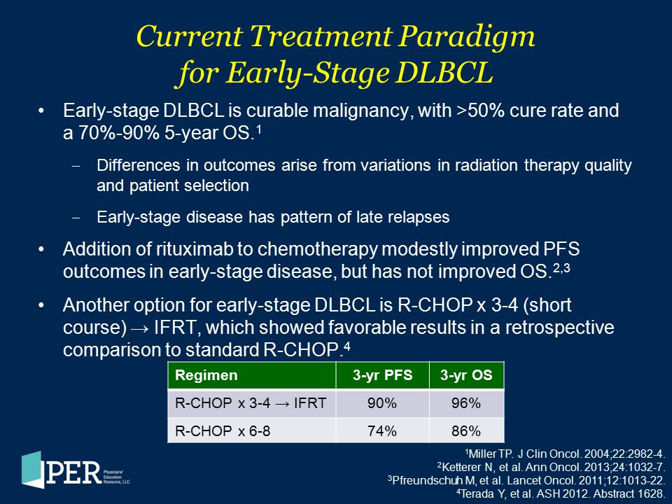 Current Treatment Paradigm for Early-Stage DLBCL