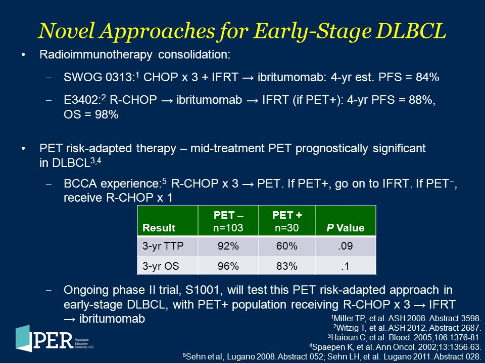 Novel Approaches for Early-Stage DLBCL