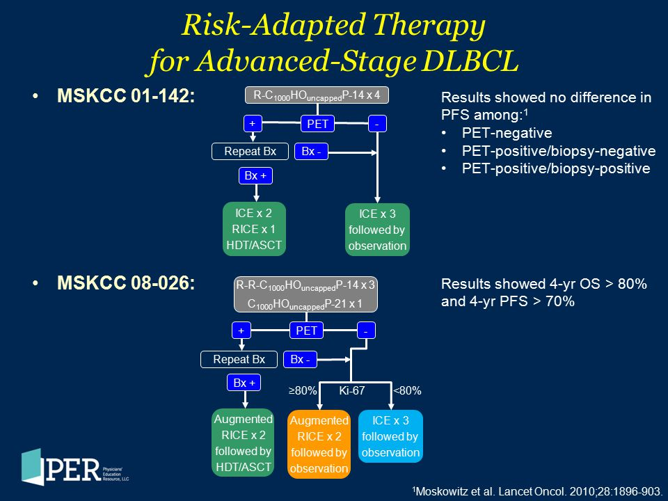 Risk-Adapted Therapy for Advanced-Stage DLBCL